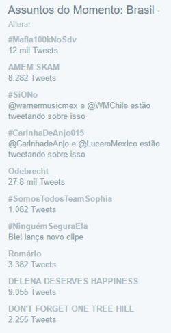 Sí o No Trending Topics Brasil