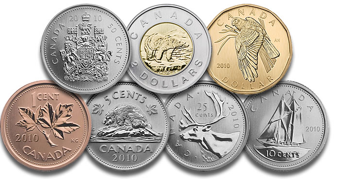 Dólar Canadense: Coins (Moedas)