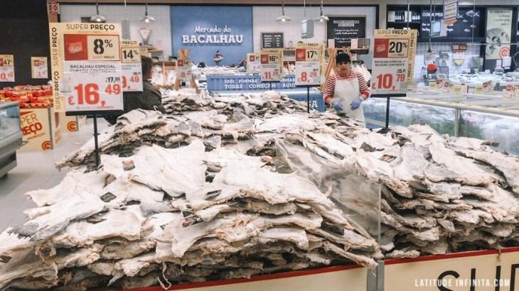 Preços de Bacalhau no Mercado em Portugal
