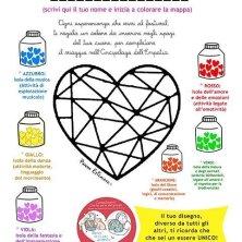 mappa del cuore
