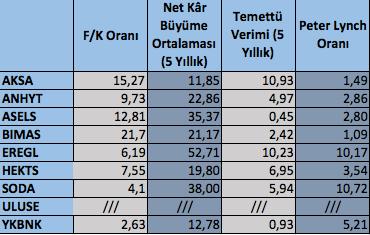 Ekran Resmi 2018-11-15 13.37.51