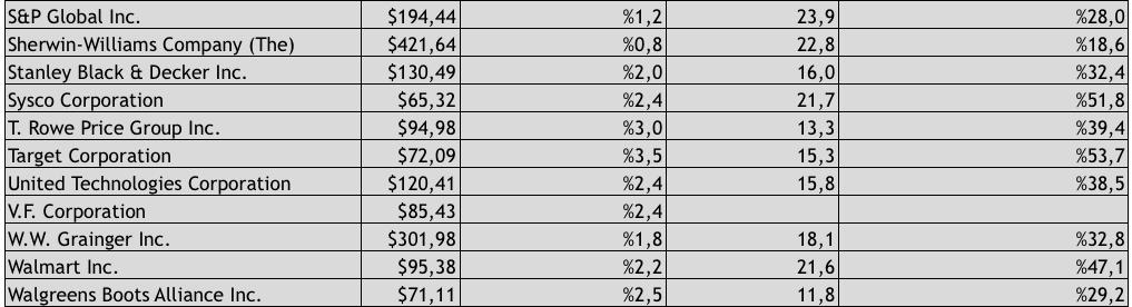 Ekran Resmi 2019-02-07 14.06.42