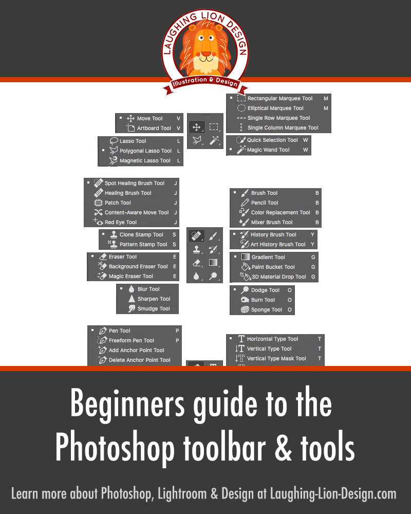 Beginners Guide To The Photoshop Toolbar & Tools