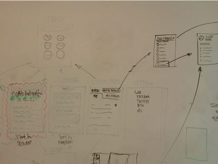 A sketch of the site structure.