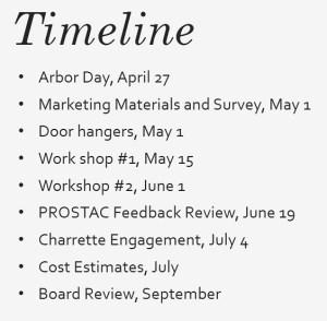 2019-04-22_Riverbend_Park_Engagement_Timeline
