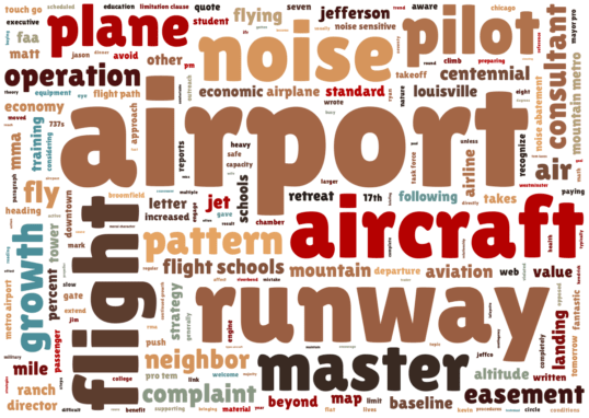 2019-05-13_Word_Cloud