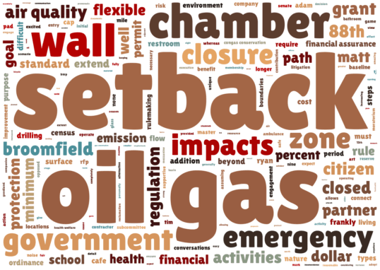 2020-03-09_Word_Cloud