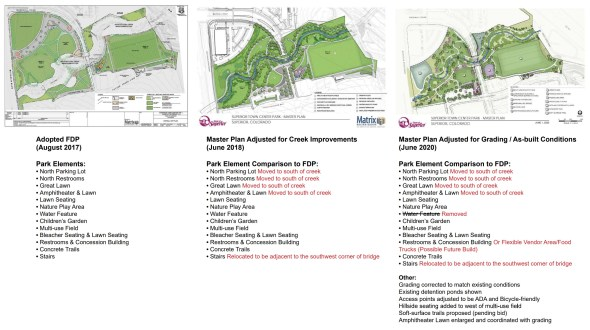Evolution_of_Parks_1_and_2