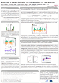Ecology of Soil Microorganisms poster