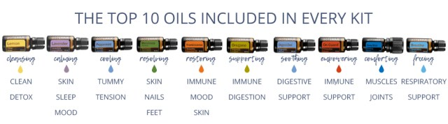 The-Top-10-Essential-Oils-included-in-every-starter-kit