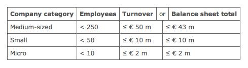 SMV iflg. EUs definition