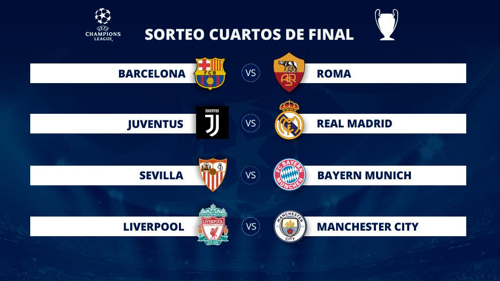 Sorteo de la Champions League 2018 y la Europa League, en directo