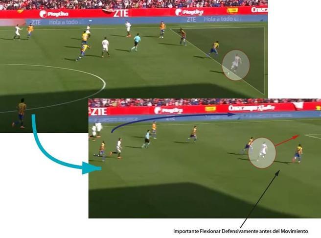 Claves tácticas Sevilla - Barcelona