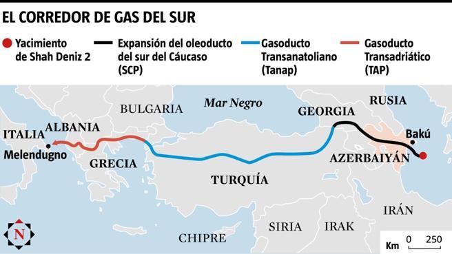 Gas por un tubo para Europa?
