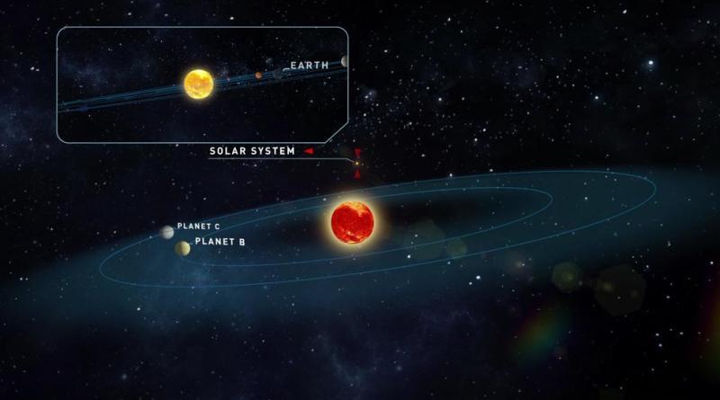 Descubiertos 2 planetas similares a la Tierra en una estrella cercana