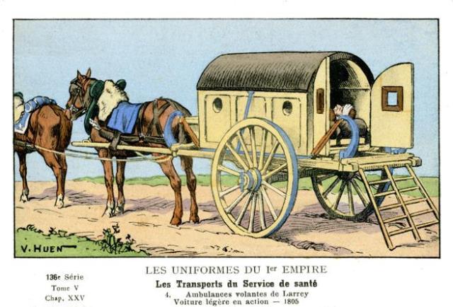 El grabado representa una de las rudimentarias ambulancias voladoras de Larrey