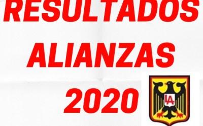 Resultados Alianzas 2020