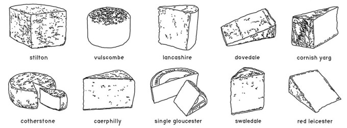 cheeses of Great Britain