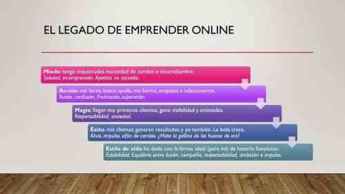 Emprender Online 4