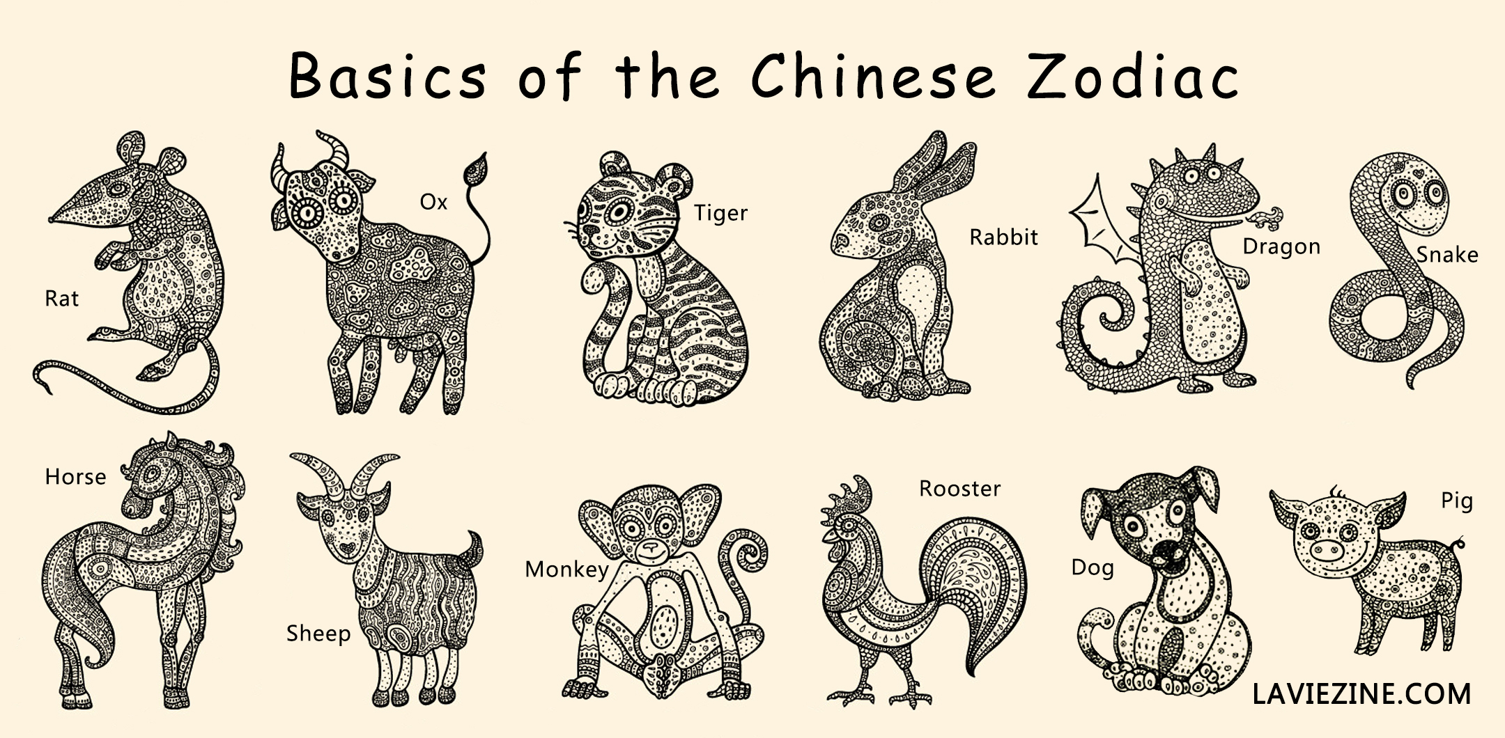 Basics Of The Chinese Zodiac