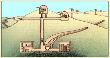 Intérieur de la ligne Maginot