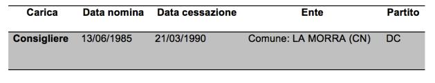 Schermata 2013-02-01 a 09.55.28