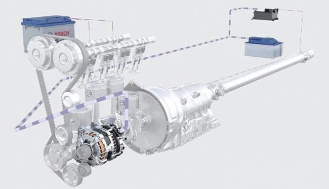 bosch système hybride léger