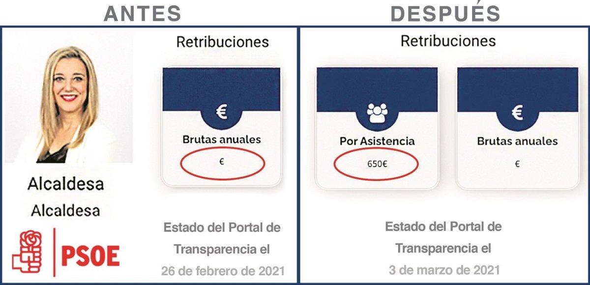 Dietas alcaldesa portal de transparencia