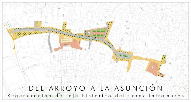 Planta general del eje urbanístico Arroyo-La Asunción.