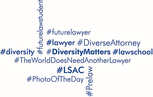 Word cloud featuring the following phrases: #DiversityMatters #LSAC #lawyer #diversity #lawschool #TheWorldDoesNeedAnotherLawyer #DiverseAttorney #Prelaw #PhotoOfTheDay #futurelawstudent #futurelawyer