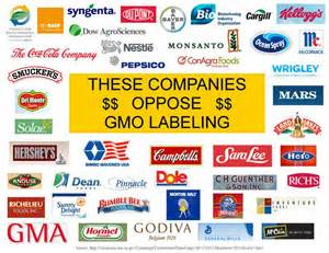 Companies that Oppose GMO Labelling