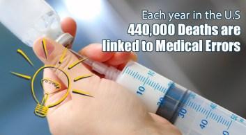 Source: https://i2.wp.com/www.lawbbg.com/images/top-banner/medical-malpractice.jpg?resize=353%2C195