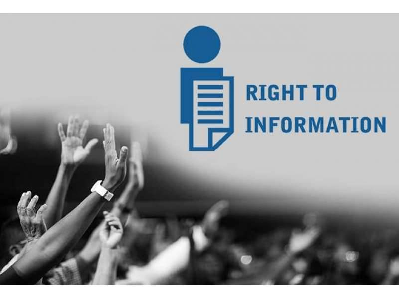 Role of RTI in Good Governance.