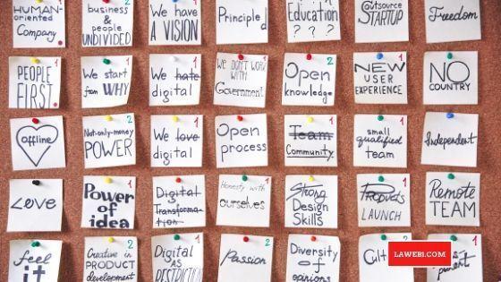 aprende a organizar las ideas