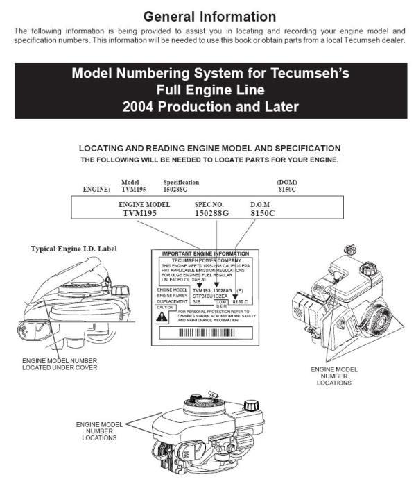 Tecumseh Model Number Location