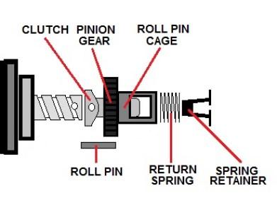 Retaining pin starter