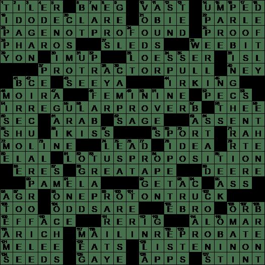 La Crosswords Answers & FREE Spanish Crossword Puzzle W/answer Key ...