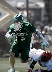 lacrosse reconstructing players confidence