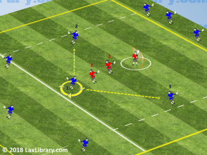 3 on 2 north south west gennies half field practice drill