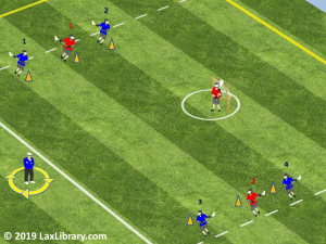 michigan sideways 2 on 1 ground ball practice drill