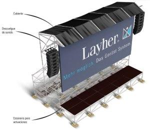 Videowall Layher