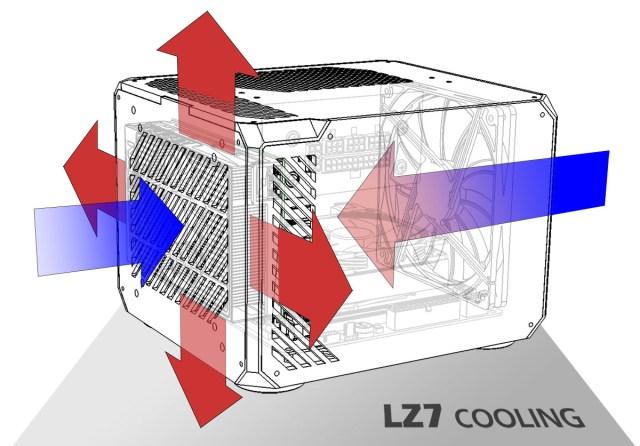 lz7-themal-efficiency-360-degree-gpu-exhaust-1200