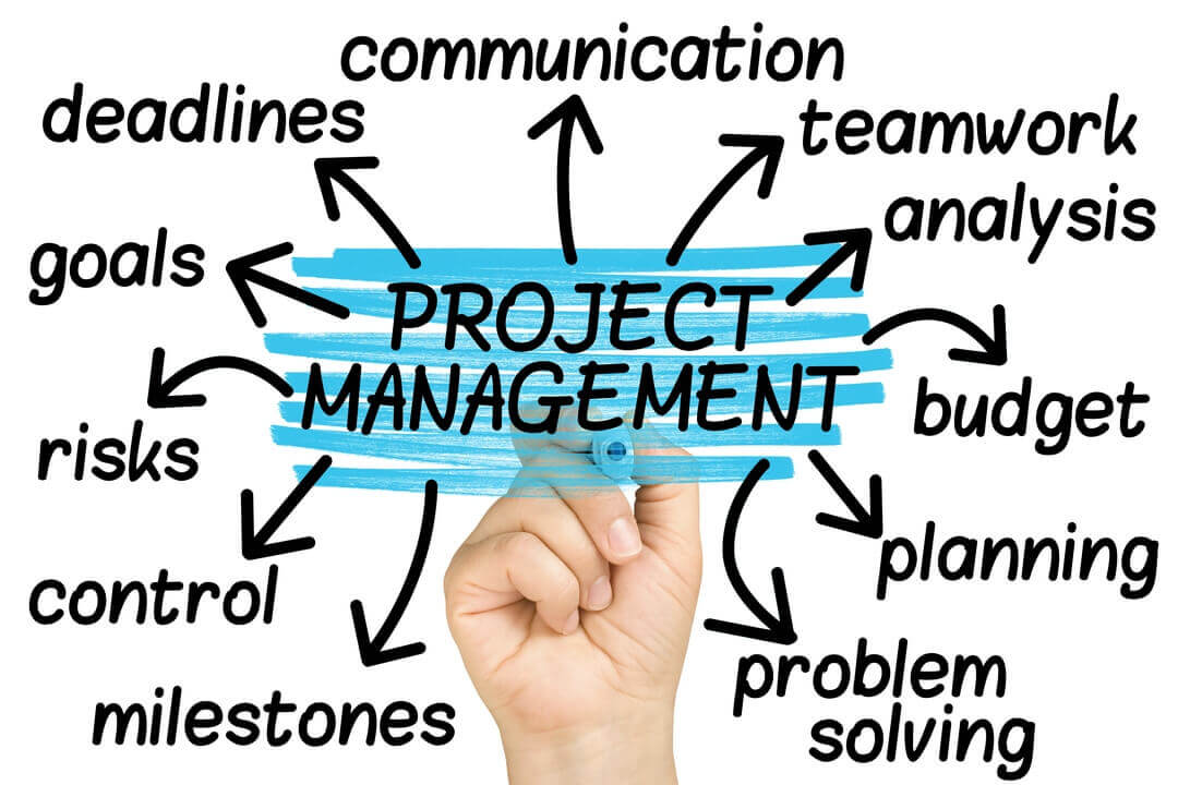 Project management at London Bridge Associates