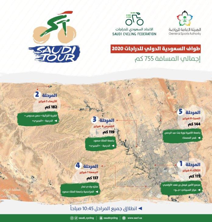 Tawaf Saudi Arabia 2020