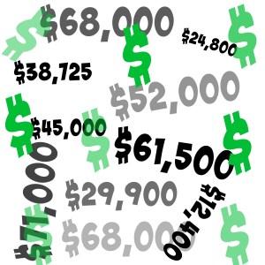 sticker_shock_prices_money