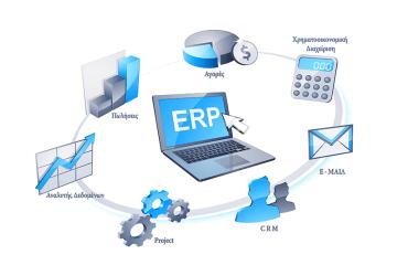 Προγράμματα – ERP