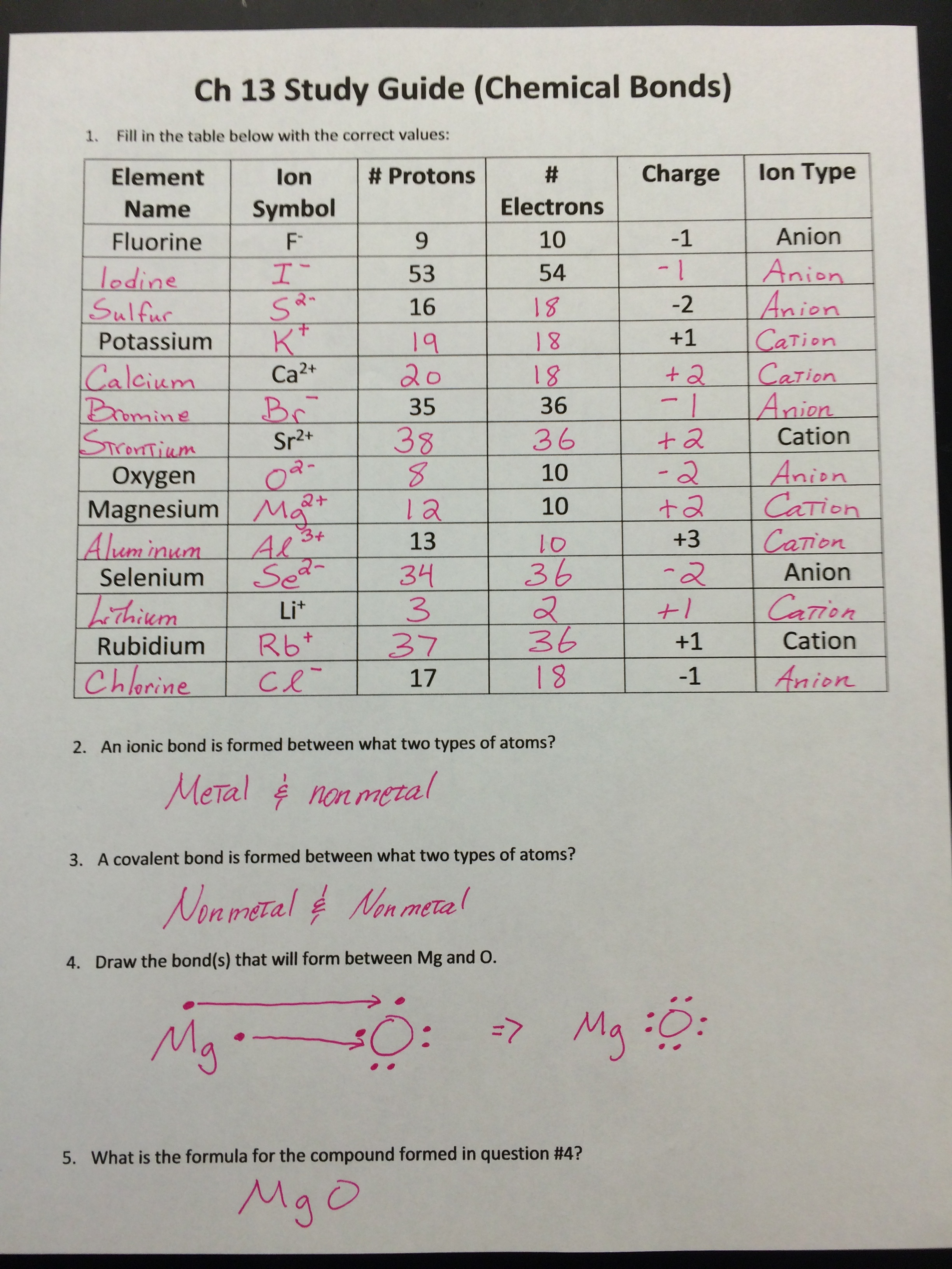Balancing Chemical Equations Answer Key Gizmo