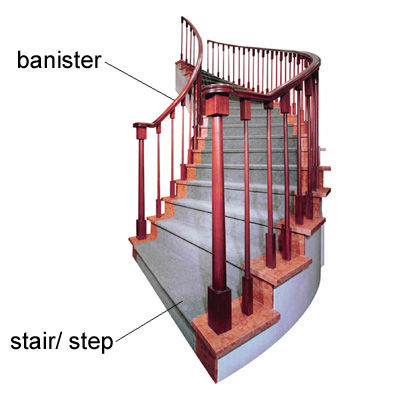Image Result For What Is The Meaning Of Staircase