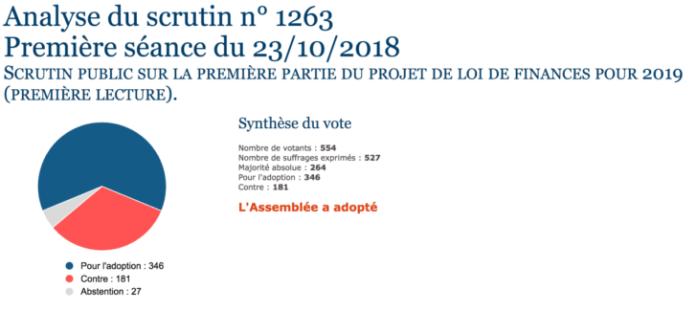 lactualite-hebdomadaire-du-depute-sebastien-cazenove-lrem-20
