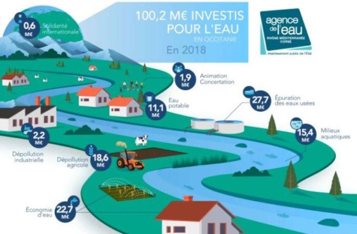 1002-millions-deuros-daides-en-2018-en-occitanie-pour-les-projets-en-faveur-de-leau